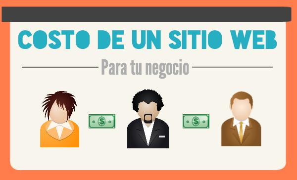 Costo de un sitio web para tu negocio