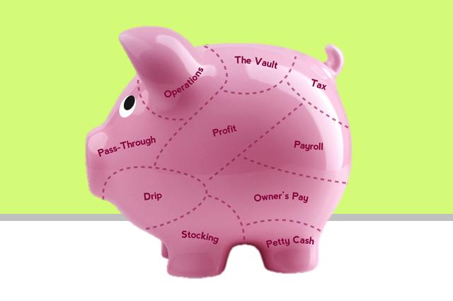10 formas de hacer tu negocio más rentable