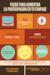 8 pasos para aumentar la participación en tu fanpage (Infografía)